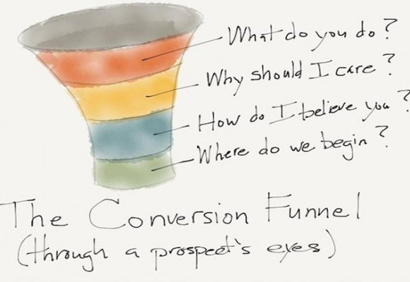 website_conversions