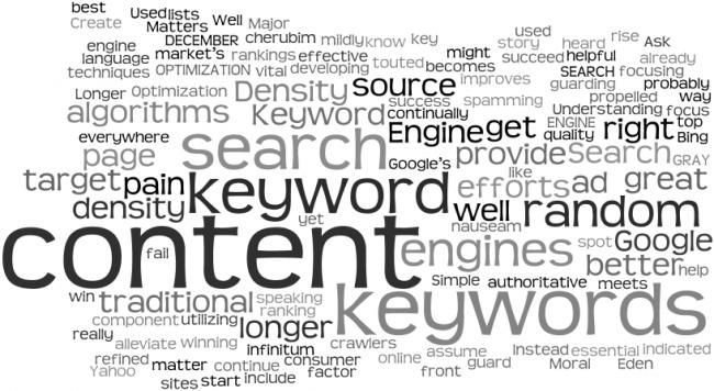 keyword-denisty