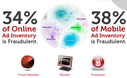 Pixalate Advanced Analytics and Click Fraud Detection