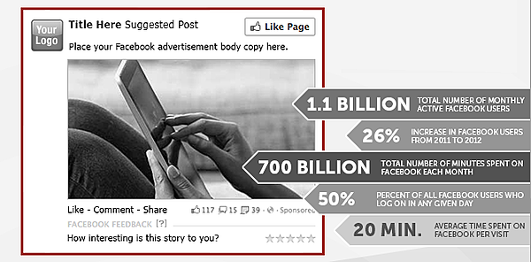 facebook news feed advertising