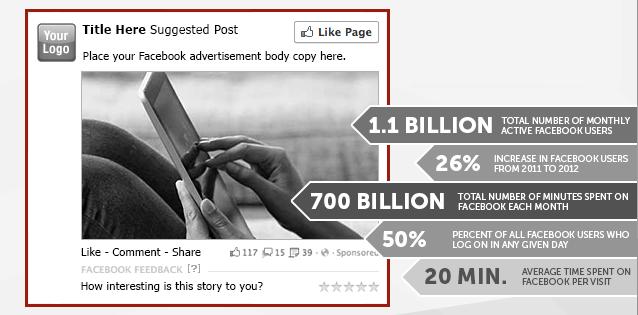 facebook news feed advertising