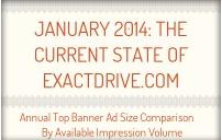 ExactDrive Infographic Logo