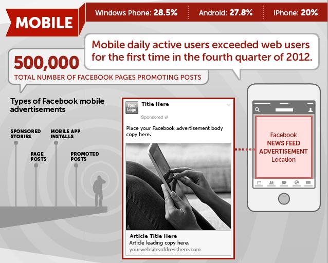 facebook_mobile_advertising