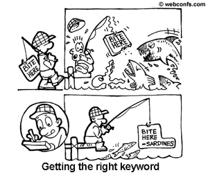 search_retargeting_getting-the-right-keyword