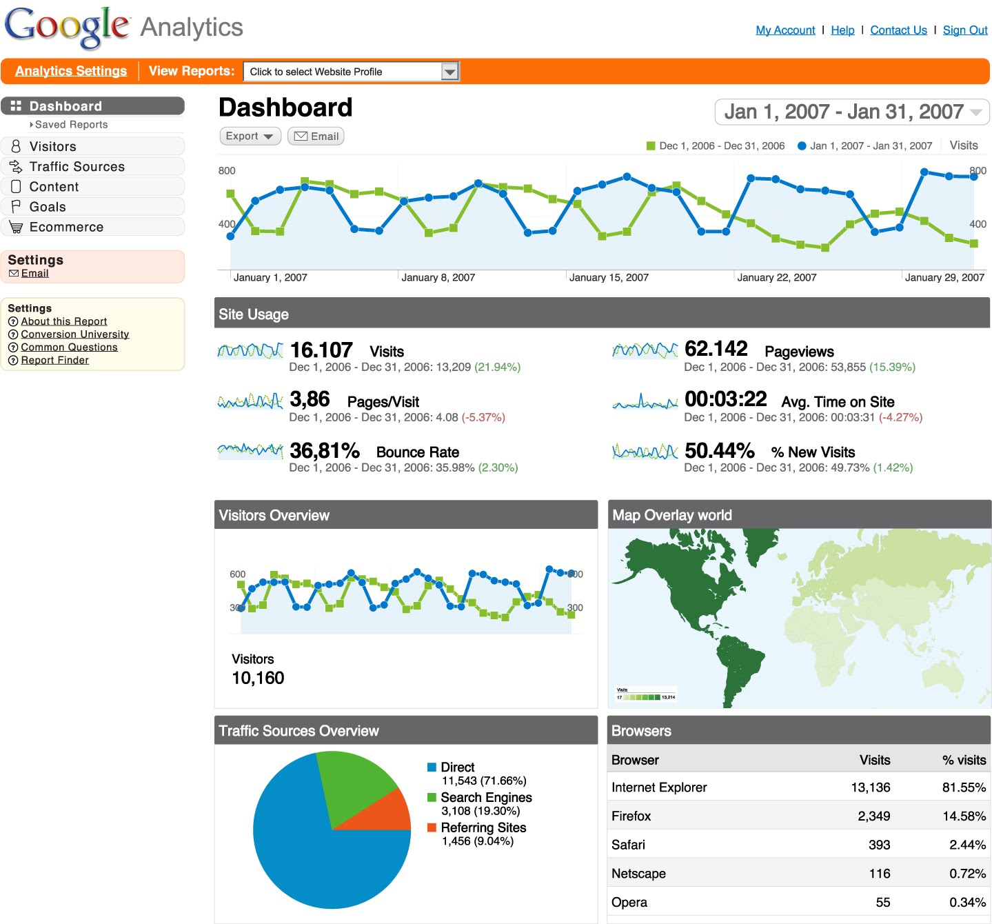 advertising analytics google analytics.jpg