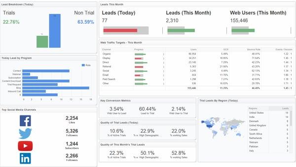 digital-marketing-dashboard