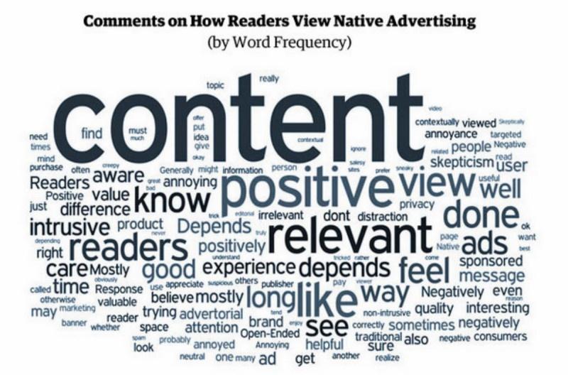 native advertising value.jpg