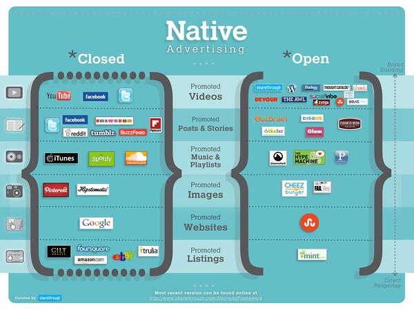 native_advertising