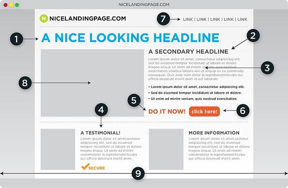 optimize_landing_pages