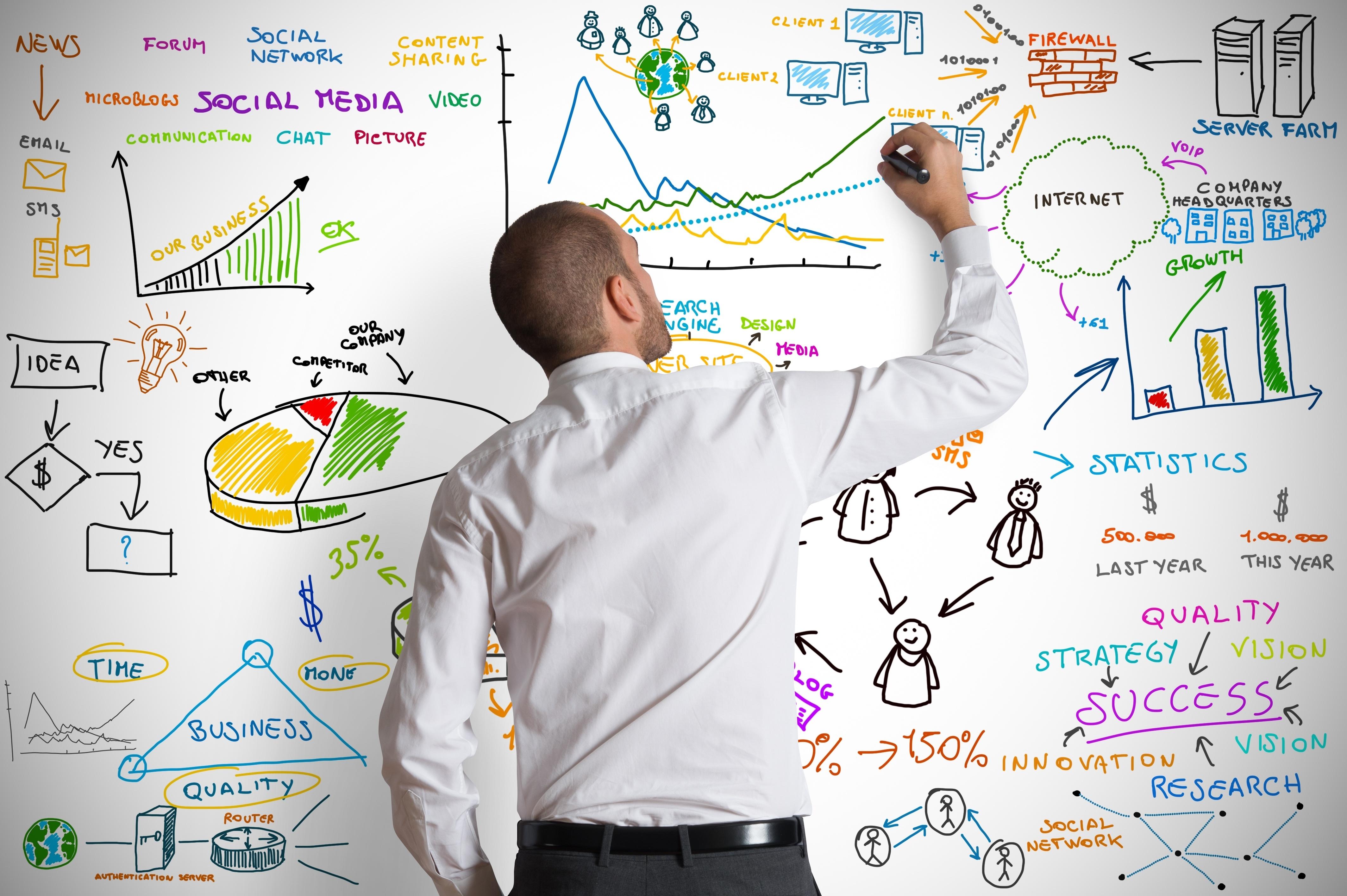 programmatic media buying data strategy