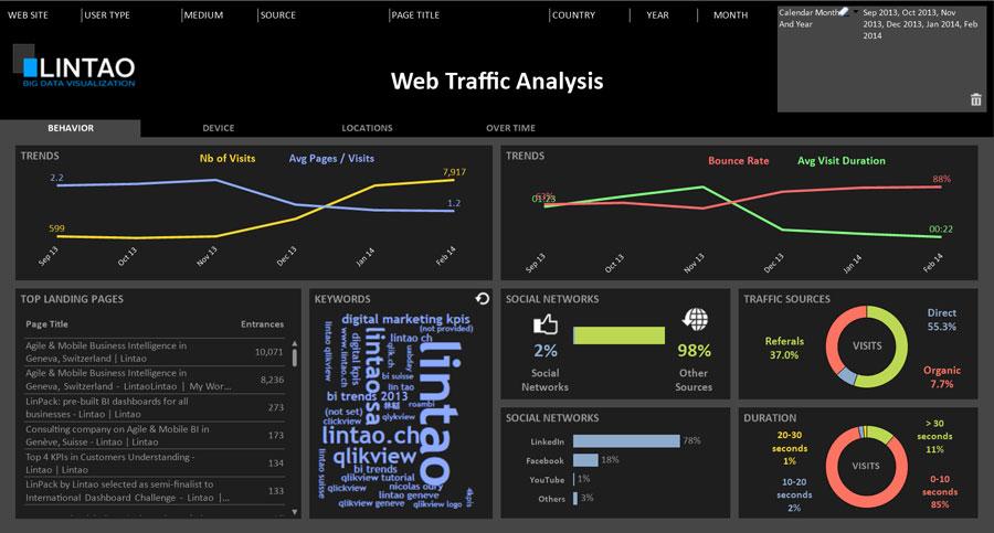 screenshot-digital-marketing-light