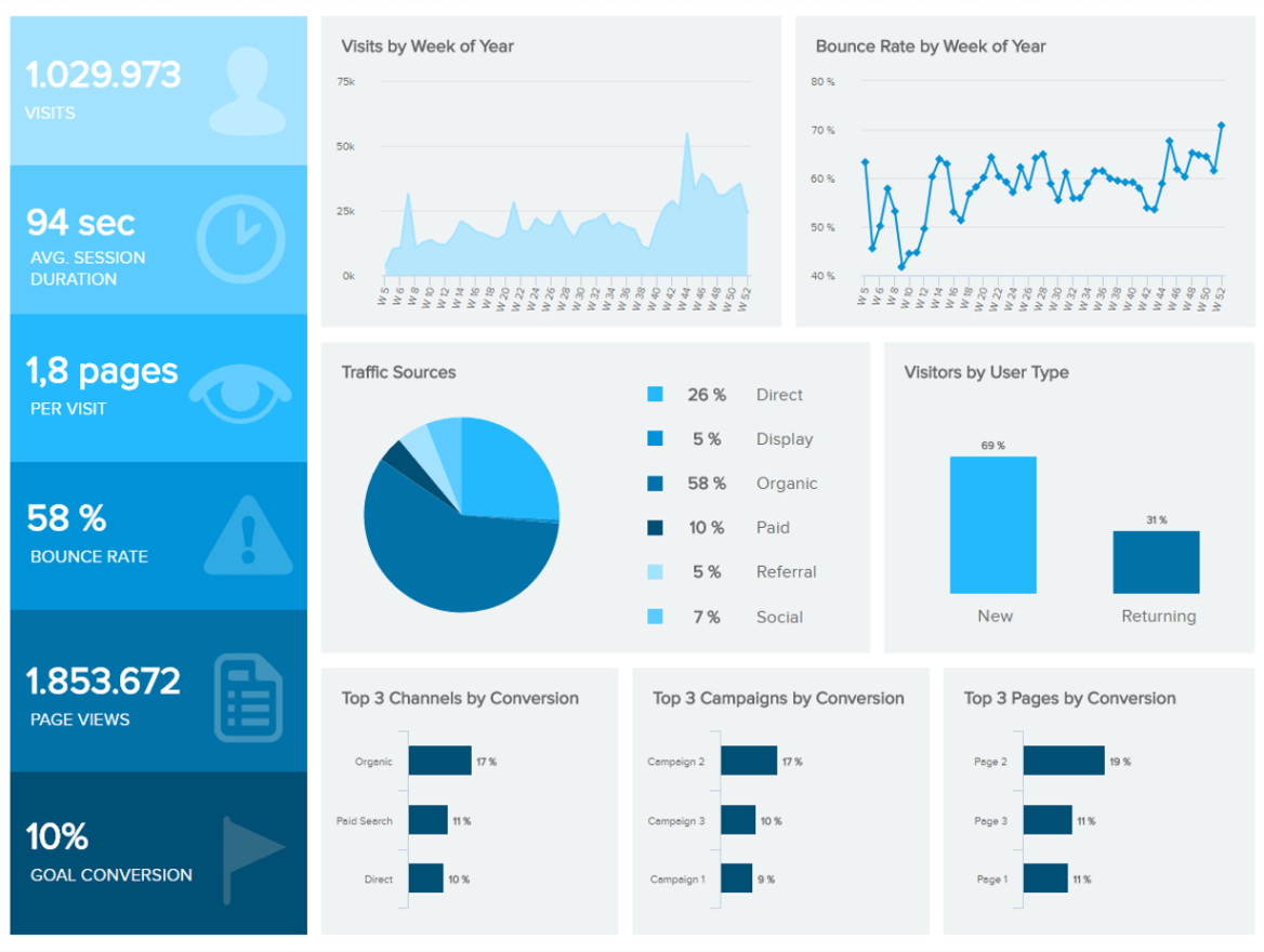 web-analytics-dashboard