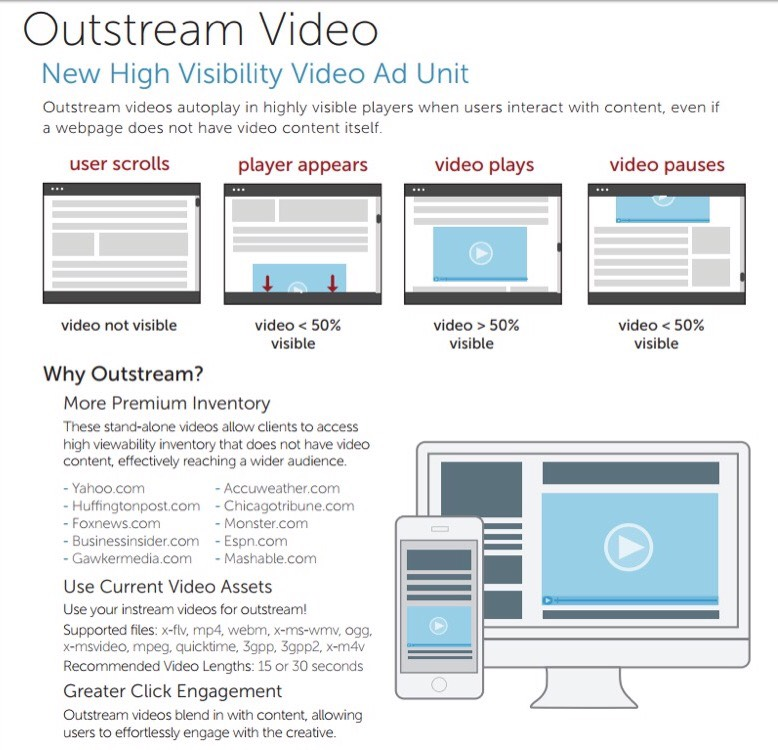 Benefits of Out-Stream Video Ads