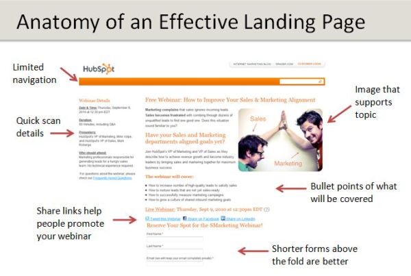 landing-page-anatomy_