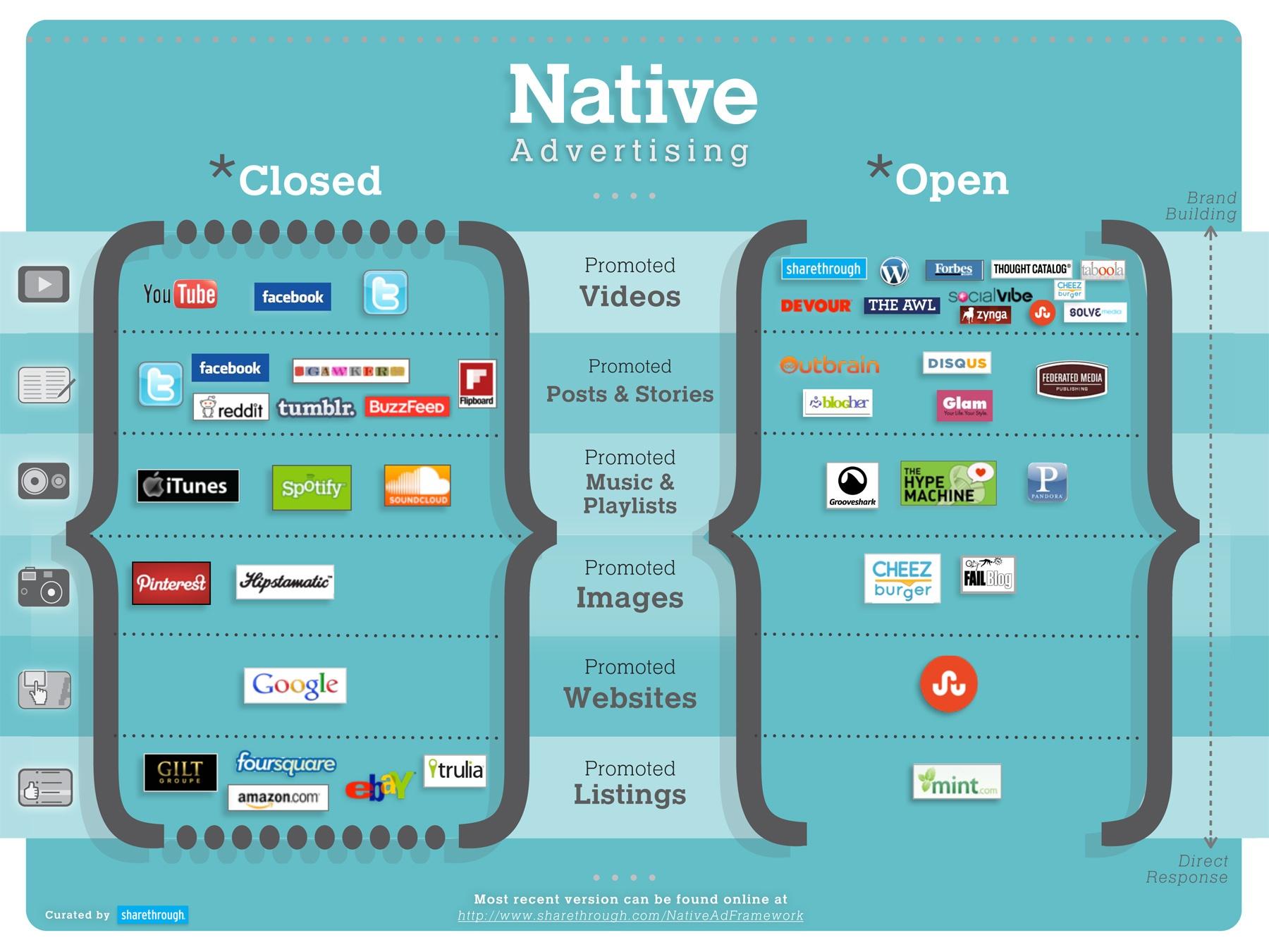 native-advertising-framework